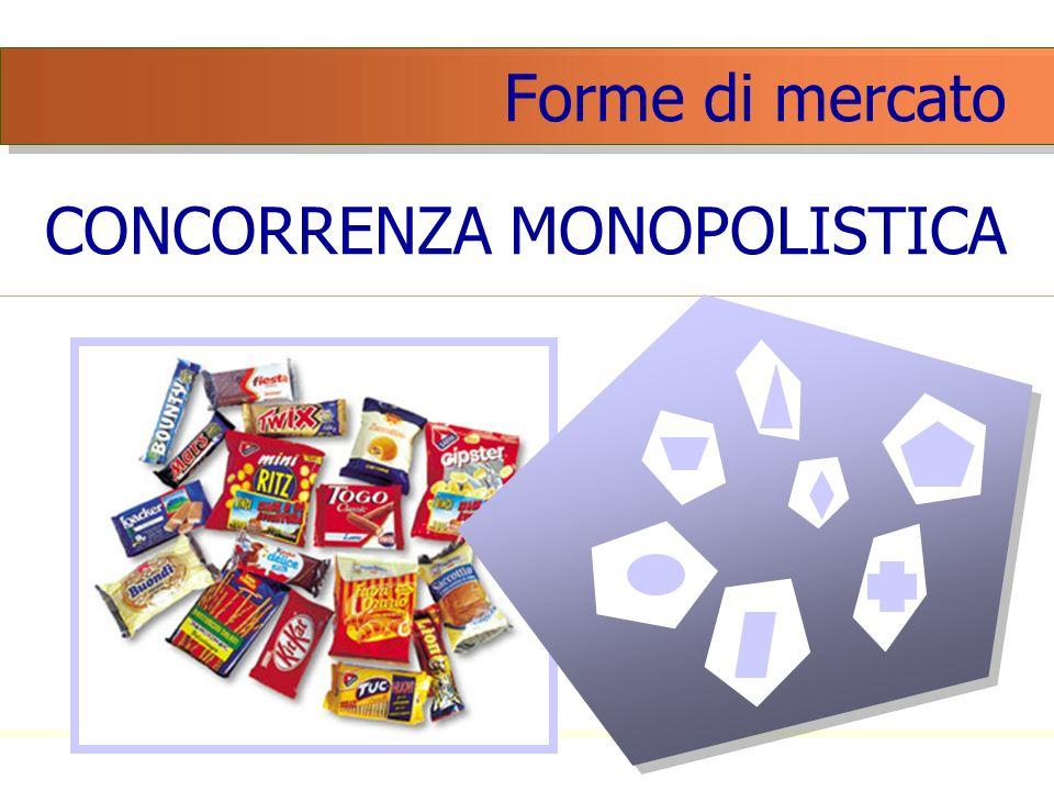 Forme di mercato CONCORRENZA MONOPOLISTICA