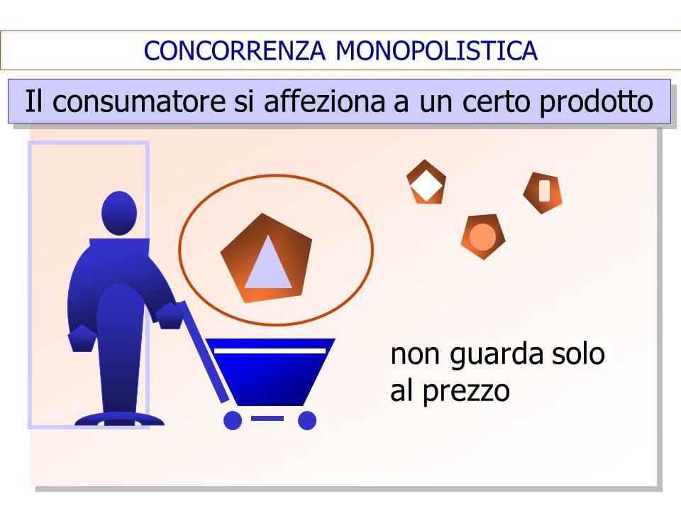 CONCORRENZA MONOPOLISTICA Il consumatore si affeziona a un certo prodotto non guarda solo al prezzo