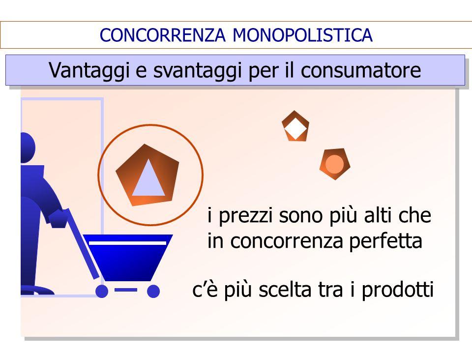 CONCORRENZA MONOPOLISTICA Vantaggi e svantaggi per il consumatore i prezzi sono più alti che in concorrenza perfetta cè più scelta tra i prodotti