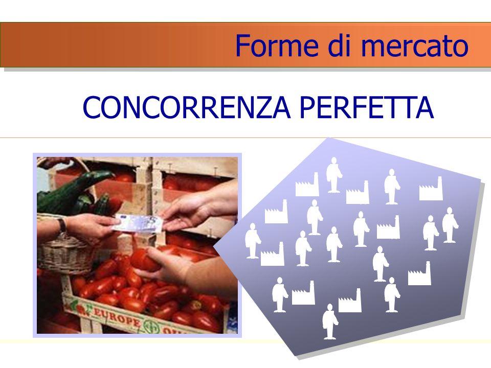 Forme di mercato CONCORRENZA PERFETTA