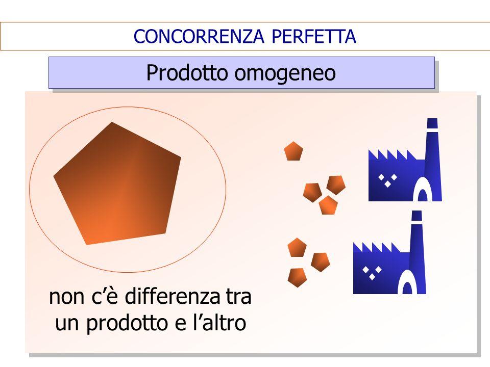 CONCORRENZA PERFETTA Prodotto omogeneo non cè differenza tra un prodotto e laltro