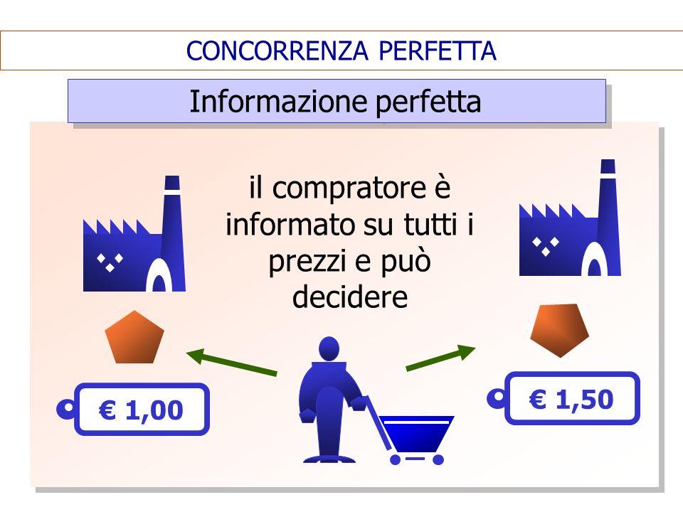 CONCORRENZA PERFETTA Informazione perfetta il compratore è informato su tutti i prezzi e può decidere 1,00 1,50