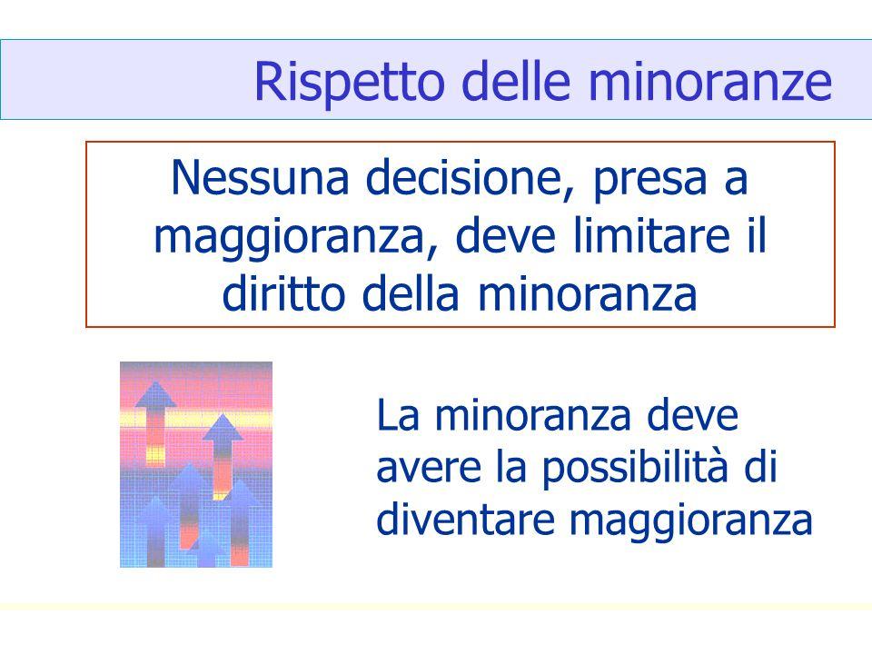 Rispetto delle minoranze Nessuna decisione, presa a maggioranza, deve limitare il diritto della minoranza La minoranza deve avere la possibilità di di