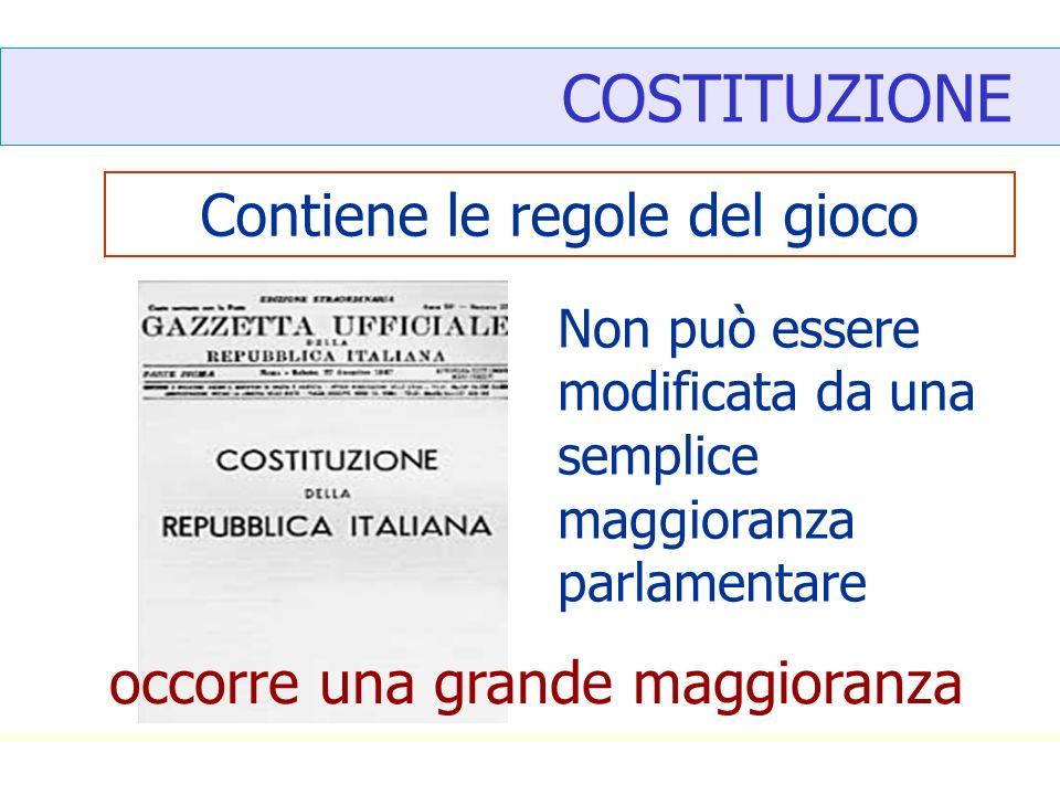 COSTITUZIONE Contiene le regole del gioco Non può essere modificata da una semplice maggioranza parlamentare occorre una grande maggioranza