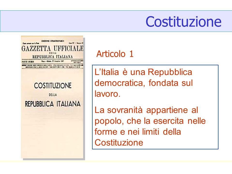 Costituzione LItalia è una Repubblica democratica, fondata sul lavoro. La sovranità appartiene al popolo, che la esercita nelle forme e nei limiti del