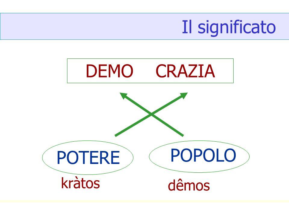 Il significato DEMO CRAZIA POTERE POPOLO dêmos kràtos