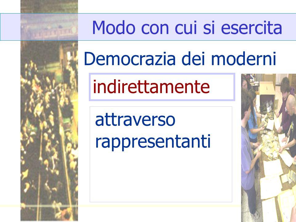 Modo con cui si esercita Democrazia dei moderni indirettamente attraverso rappresentanti