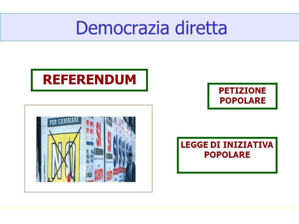 Democrazia diretta REFERENDUM LEGGE DI INIZIATIVA POPOLARE PETIZIONE POPOLARE