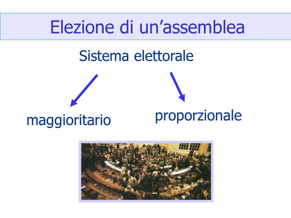 Elezione di unassemblea Sistema elettorale maggioritario proporzionale