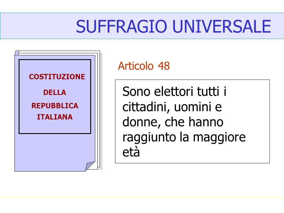 SUFFRAGIO UNIVERSALE Articolo 48 COSTITUZIONE DELLA REPUBBLICA ITALIANA Sono elettori tutti i cittadini, uomini e donne, che hanno raggiunto la maggio