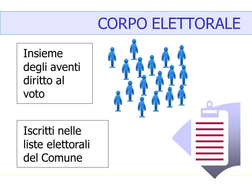CORPO ELETTORALE Insieme degli aventi diritto al voto Iscritti nelle liste elettorali del Comune
