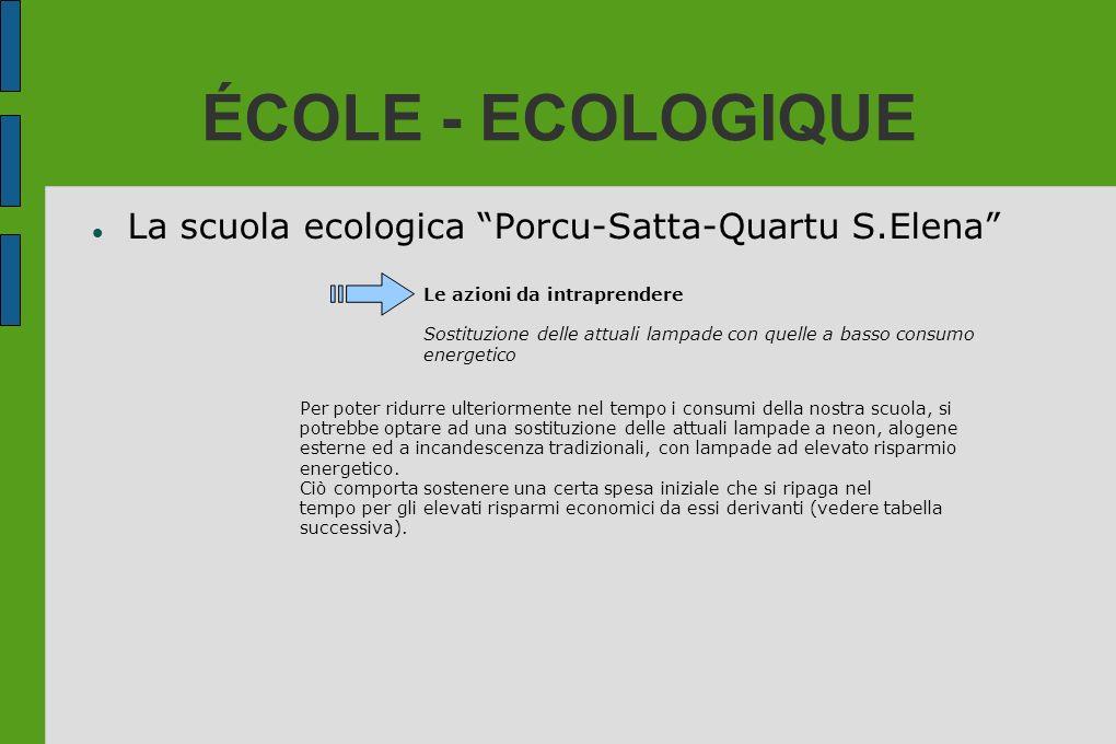 ÉCOLE - ECOLOGIQUE La scuola ecologica Porcu-Satta-Quartu S.Elena Le azioni da intraprendere Sostituzione delle attuali lampade con quelle a basso con