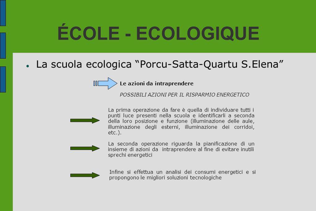 ÉCOLE - ECOLOGIQUE La scuola ecologica Porcu-Satta-Quartu S.Elena Le azioni da intraprendere POSSIBILI AZIONI PER IL RISPARMIO ENERGETICO La prima ope
