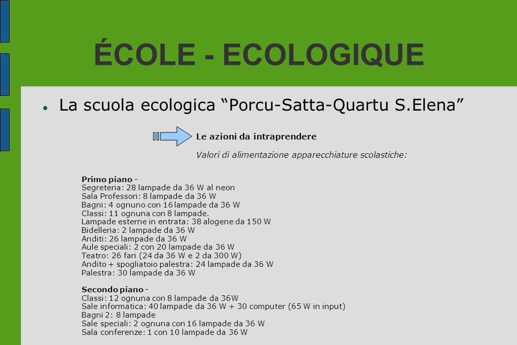 ÉCOLE - ECOLOGIQUE La scuola ecologica Porcu-Satta-Quartu S.Elena Le azioni da intraprendere Valori di alimentazione apparecchiature scolastiche: Prim