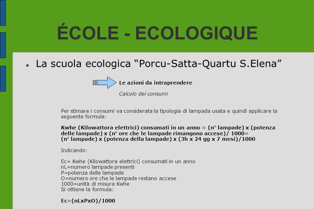 ÉCOLE - ECOLOGIQUE La scuola ecologica Porcu-Satta-Quartu S.Elena Le azioni da intraprendere Calcolo dei consumi Per stimare i consumi va considerata