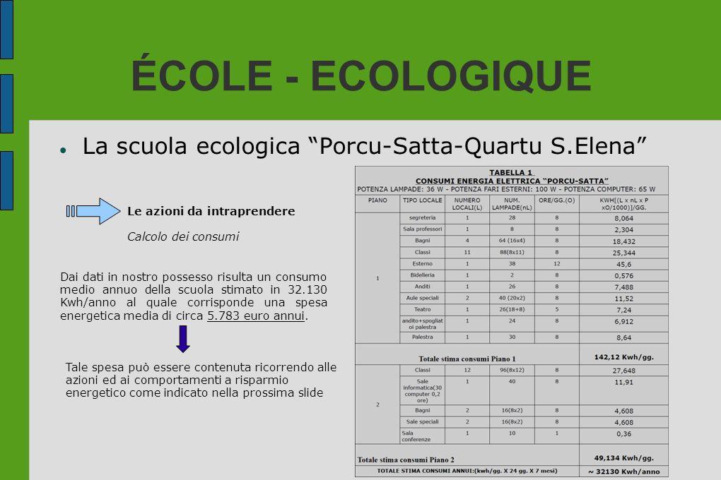 ÉCOLE - ECOLOGIQUE La scuola ecologica Porcu-Satta-Quartu S.Elena Le azioni da intraprendere Calcolo dei consumi Dai dati in nostro possesso risulta u