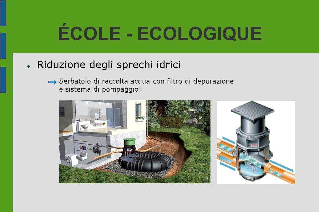 ÉCOLE - ECOLOGIQUE Riduzione degli sprechi idrici Serbatoio di raccolta acqua con filtro di depurazione e sistema di pompaggio:
