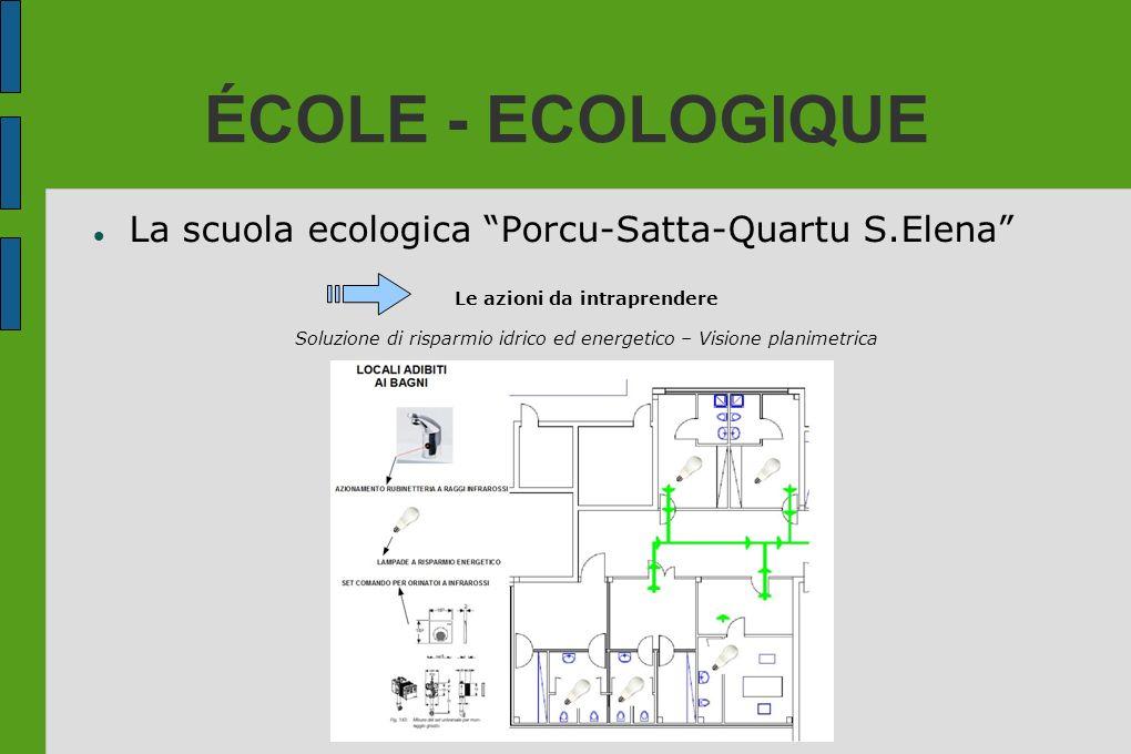 ÉCOLE - ECOLOGIQUE La scuola ecologica Porcu-Satta-Quartu S.Elena Le azioni da intraprendere Soluzione di risparmio idrico ed energetico – Visione pla