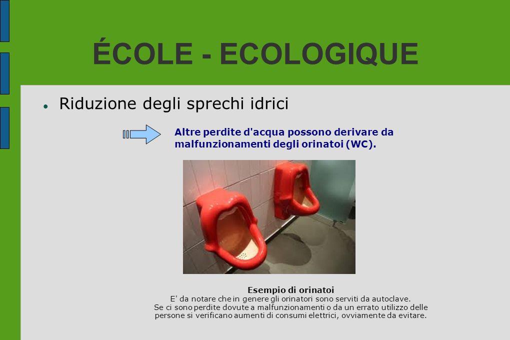 ÉCOLE - ECOLOGIQUE Riduzione degli sprechi idrici Altre perdite d'acqua possono derivare da malfunzionamenti degli orinatoi (WC). Esempio di orinatoi
