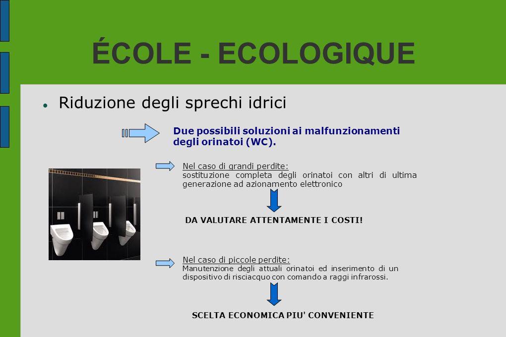 ÉCOLE - ECOLOGIQUE Riduzione degli sprechi idrici Due possibili soluzioni ai malfunzionamenti degli orinatoi (WC). Nel caso di grandi perdite: sostitu