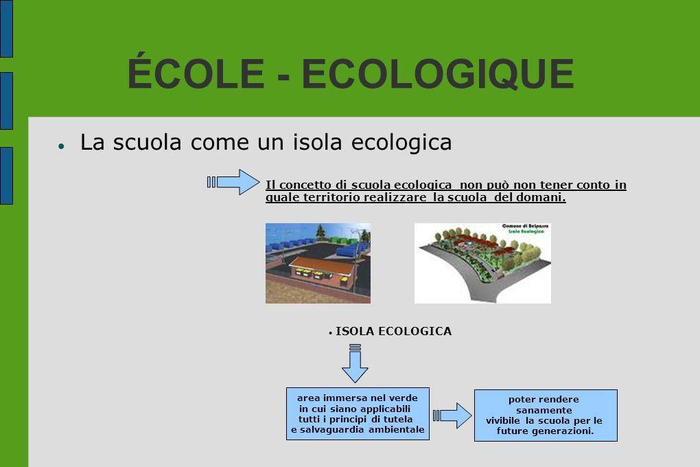 ÉCOLE - ECOLOGIQUE La scuola come un isola ecologica Il concetto di scuola ecologica non può non tener conto in quale territorio realizzare la scuola