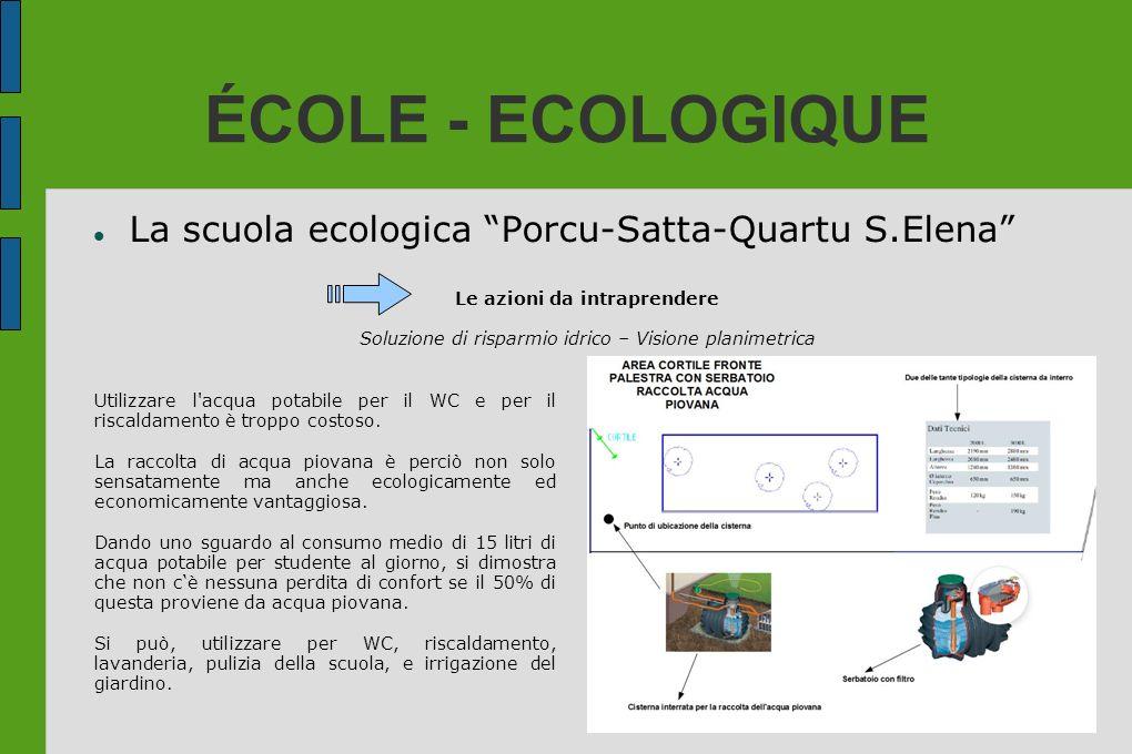 ÉCOLE - ECOLOGIQUE La scuola ecologica Porcu-Satta-Quartu S.Elena Le azioni da intraprendere Soluzione di risparmio idrico – Visione planimetrica Util