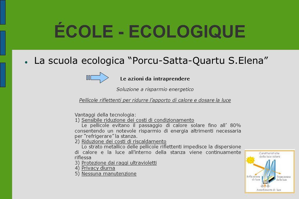 ÉCOLE - ECOLOGIQUE La scuola ecologica Porcu-Satta-Quartu S.Elena Le azioni da intraprendere Soluzione a risparmio energetico Pellicole riflettenti pe