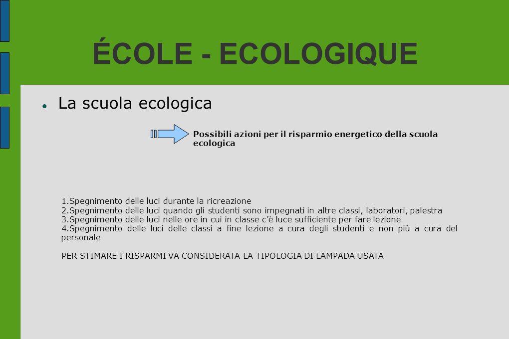 ÉCOLE - ECOLOGIQUE La scuola ecologica Possibili azioni per il risparmio energetico della scuola ecologica 1.Spegnimento delle luci durante la ricreaz