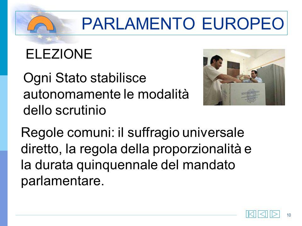 10 PARLAMENTO EUROPEO ELEZIONE Ogni Stato stabilisce autonomamente le modalità dello scrutinio Regole comuni: il suffragio universale diretto, la rego