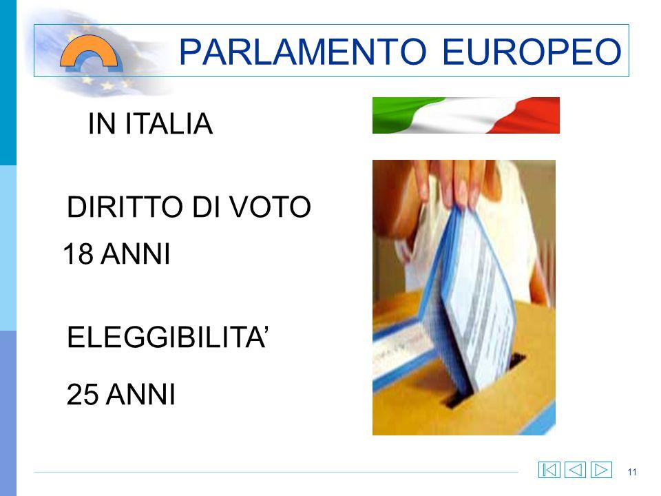 11 PARLAMENTO EUROPEO DIRITTO DI VOTO 18 ANNI ELEGGIBILITA 25 ANNI IN ITALIA