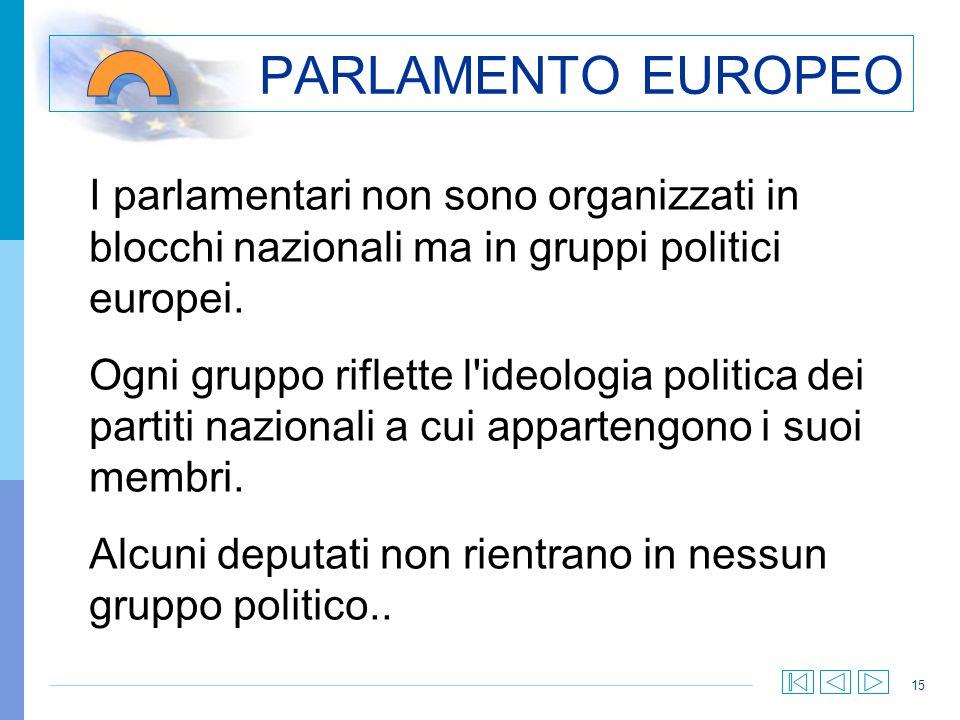 15 PARLAMENTO EUROPEO I parlamentari non sono organizzati in blocchi nazionali ma in gruppi politici europei. Ogni gruppo riflette l'ideologia politic