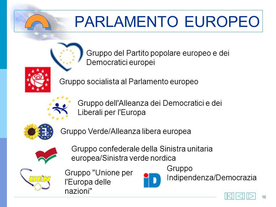 16 PARLAMENTO EUROPEO Gruppo del Partito popolare europeo e dei Democratici europei Gruppo socialista al Parlamento europeo Gruppo dell'Alleanza dei D