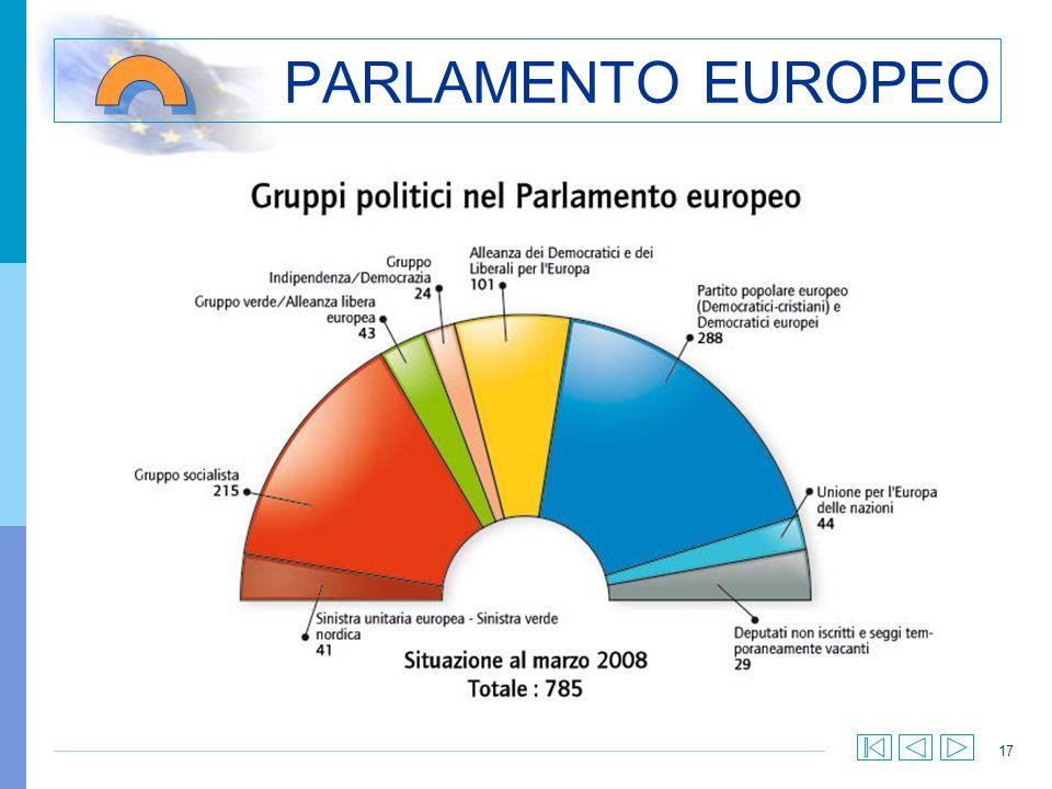 17 PARLAMENTO EUROPEO