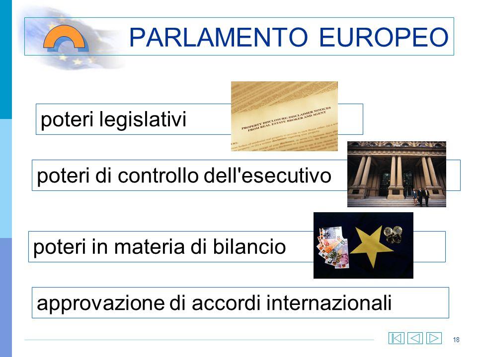 18 poteri legislativi poteri in materia di bilancio PARLAMENTO EUROPEO poteri di controllo dell'esecutivo approvazione di accordi internazionali
