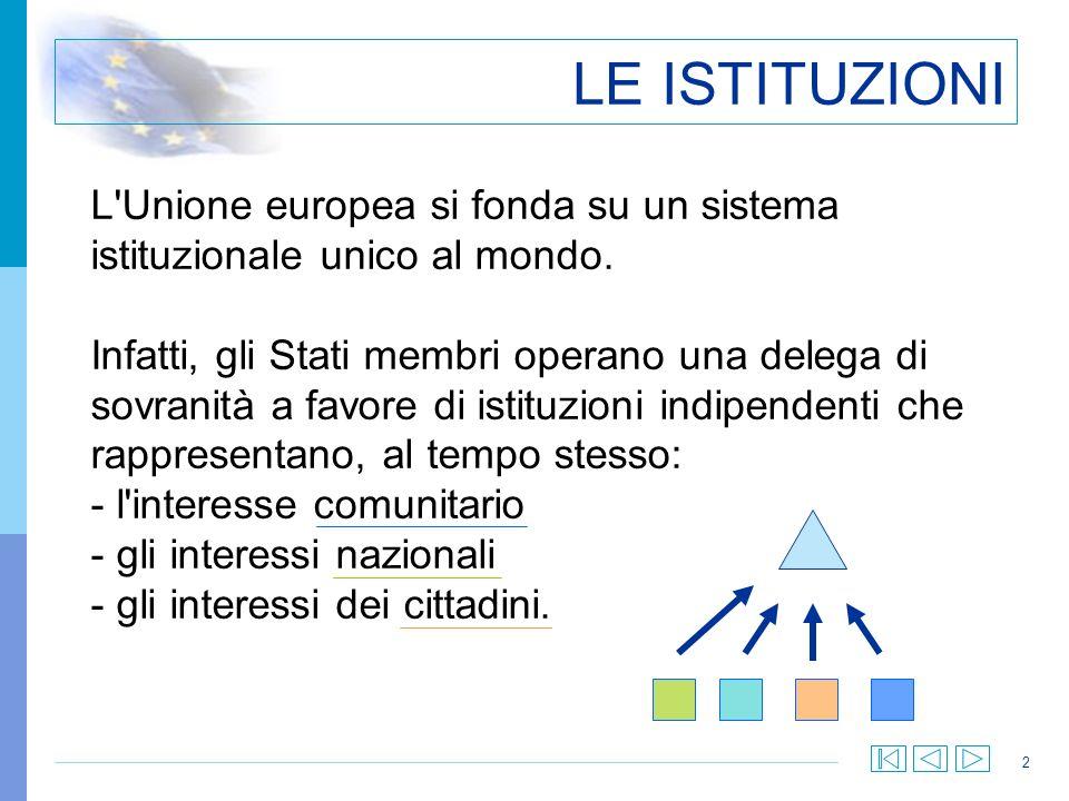 2 LE ISTITUZIONI L'Unione europea si fonda su un sistema istituzionale unico al mondo. Infatti, gli Stati membri operano una delega di sovranità a fav