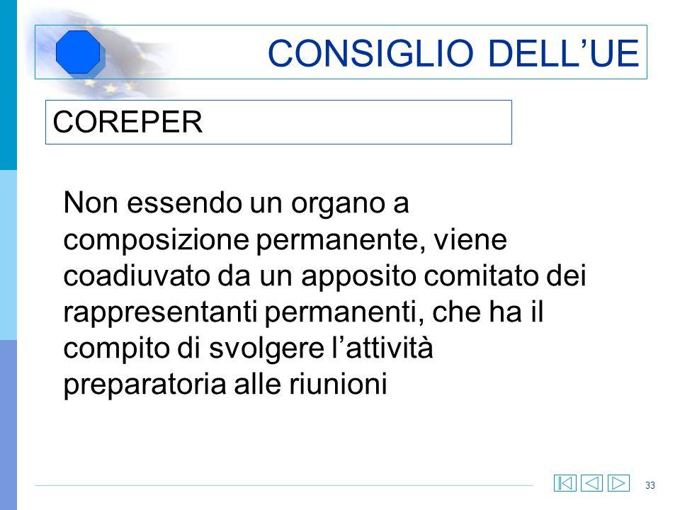 33 CONSIGLIO DELLUE Non essendo un organo a composizione permanente, viene coadiuvato da un apposito comitato dei rappresentanti permanenti, che ha il
