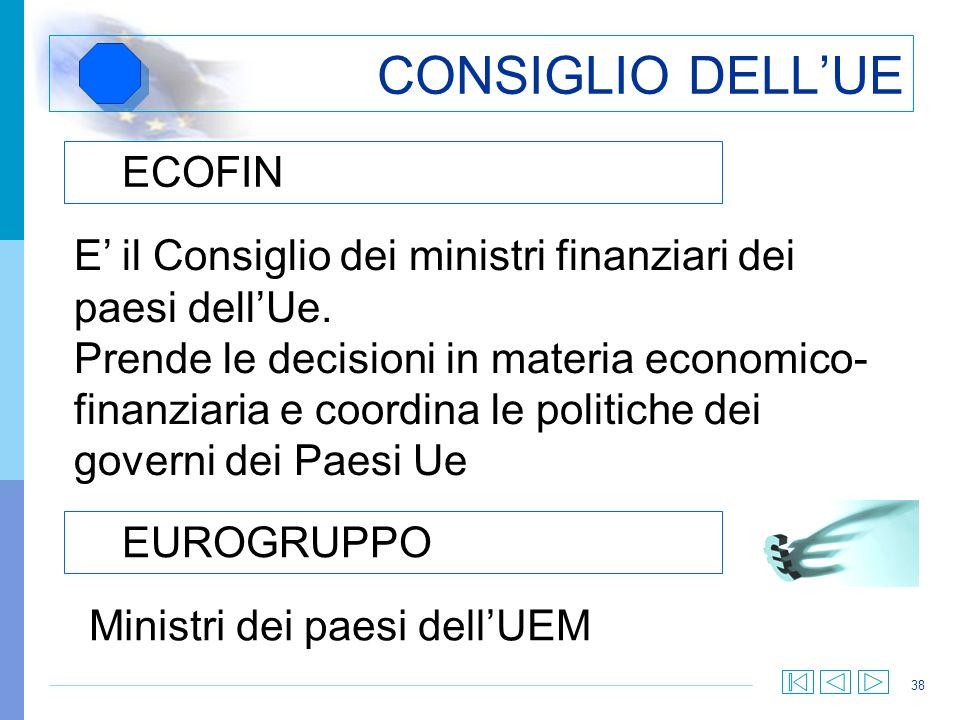 38 CONSIGLIO DELLUE ECOFIN E il Consiglio dei ministri finanziari dei paesi dellUe. Prende le decisioni in materia economico- finanziaria e coordina l
