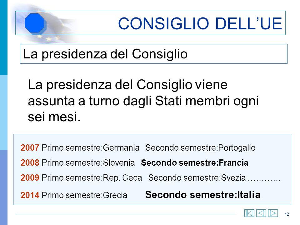 42 CONSIGLIO DELLUE La presidenza del Consiglio La presidenza del Consiglio viene assunta a turno dagli Stati membri ogni sei mesi. 2007 Primo semestr