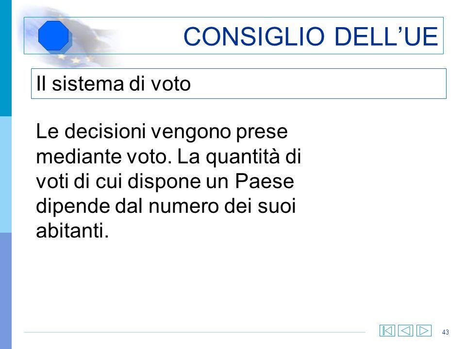43 CONSIGLIO DELLUE Il sistema di voto Le decisioni vengono prese mediante voto. La quantità di voti di cui dispone un Paese dipende dal numero dei su