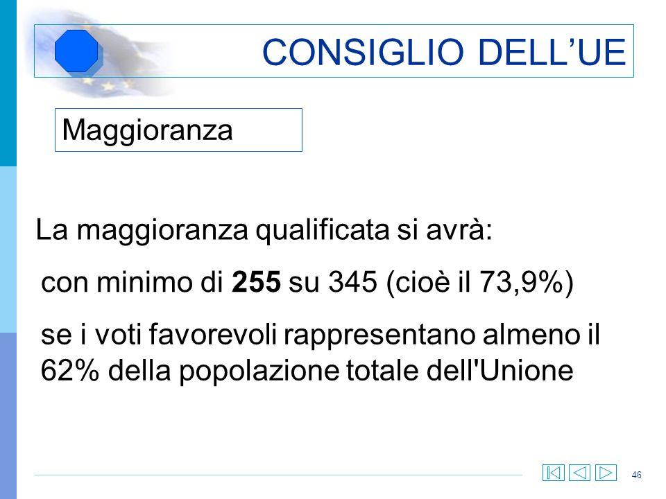 46 CONSIGLIO DELLUE La maggioranza qualificata si avrà: con minimo di 255 su 345 (cioè il 73,9%) se i voti favorevoli rappresentano almeno il 62% dell