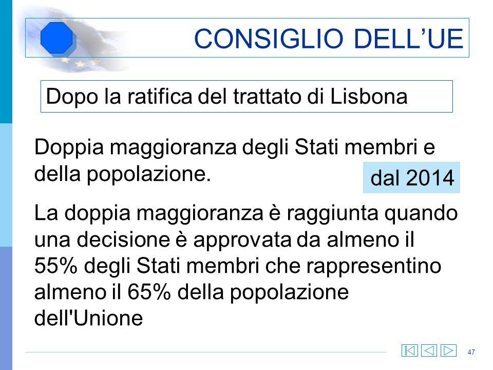 47 CONSIGLIO DELLUE Doppia maggioranza degli Stati membri e della popolazione. La doppia maggioranza è raggiunta quando una decisione è approvata da a