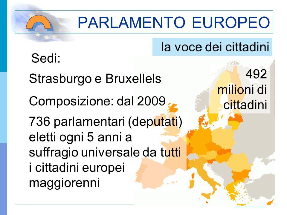 5 PARLAMENTO EUROPEO la voce dei cittadini Strasburgo e Bruxellels Composizione: dal 2009 736 parlamentari (deputati) eletti ogni 5 anni a suffragio u