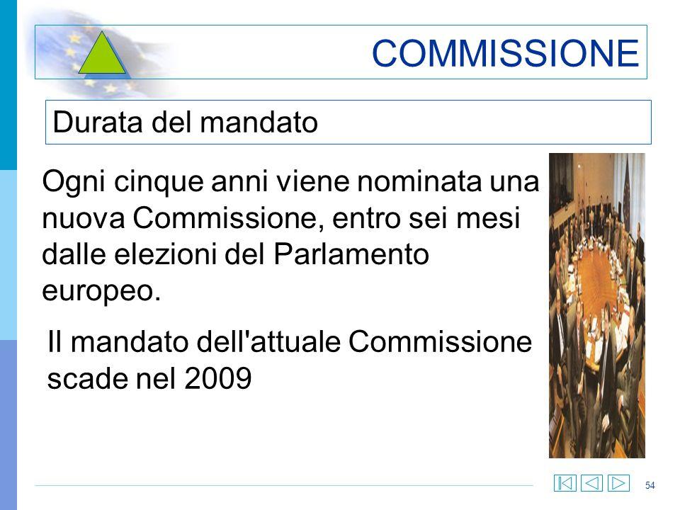 54 COMMISSIONE Durata del mandato Ogni cinque anni viene nominata una nuova Commissione, entro sei mesi dalle elezioni del Parlamento europeo. Il mand