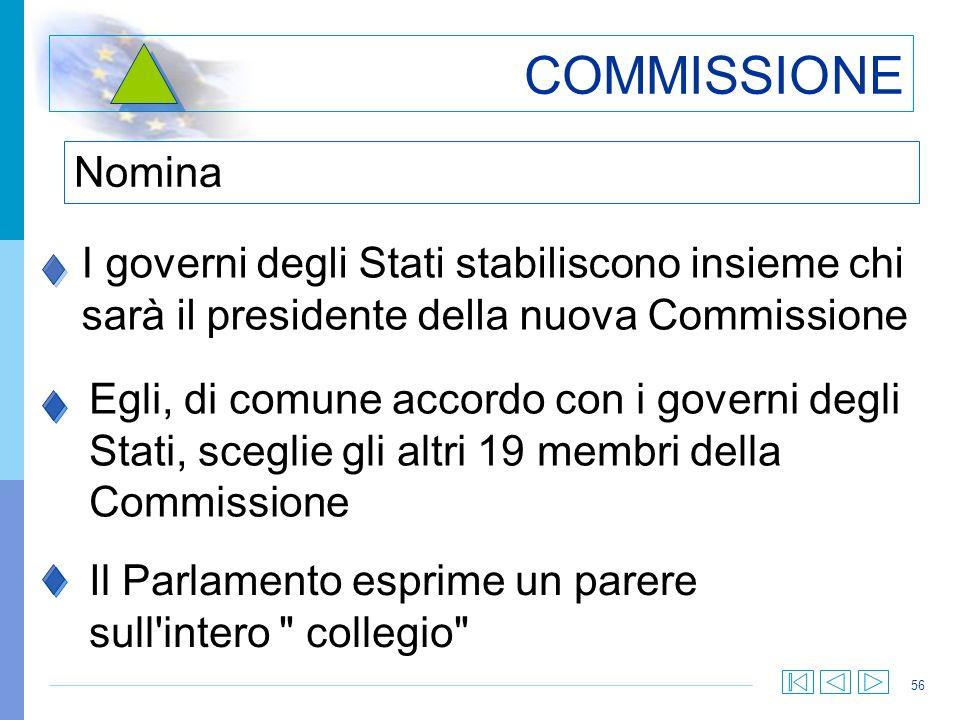 56 COMMISSIONE Nomina I governi degli Stati stabiliscono insieme chi sarà il presidente della nuova Commissione Egli, di comune accordo con i governi