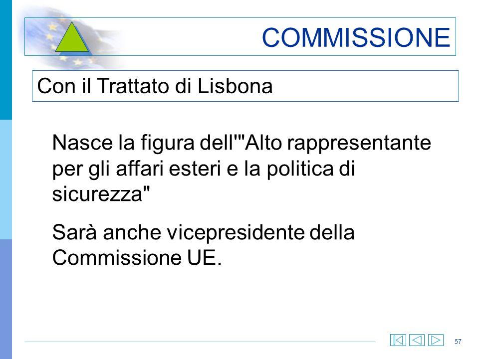 57 COMMISSIONE Con il Trattato di Lisbona Nasce la figura dell'
