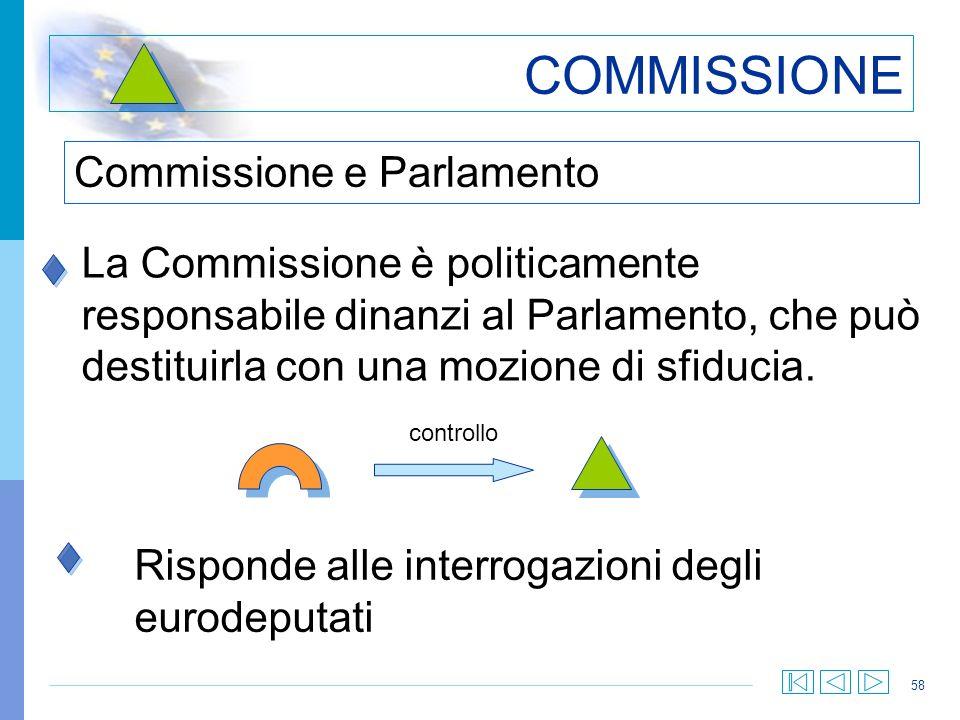 58 COMMISSIONE Commissione e Parlamento La Commissione è politicamente responsabile dinanzi al Parlamento, che può destituirla con una mozione di sfid