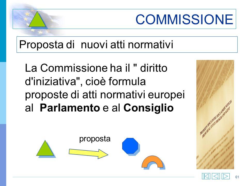 61 COMMISSIONE Proposta di nuovi atti normativi La Commissione ha il