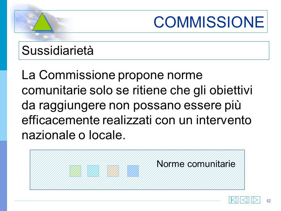 62 COMMISSIONE Sussidiarietà La Commissione propone norme comunitarie solo se ritiene che gli obiettivi da raggiungere non possano essere più efficace