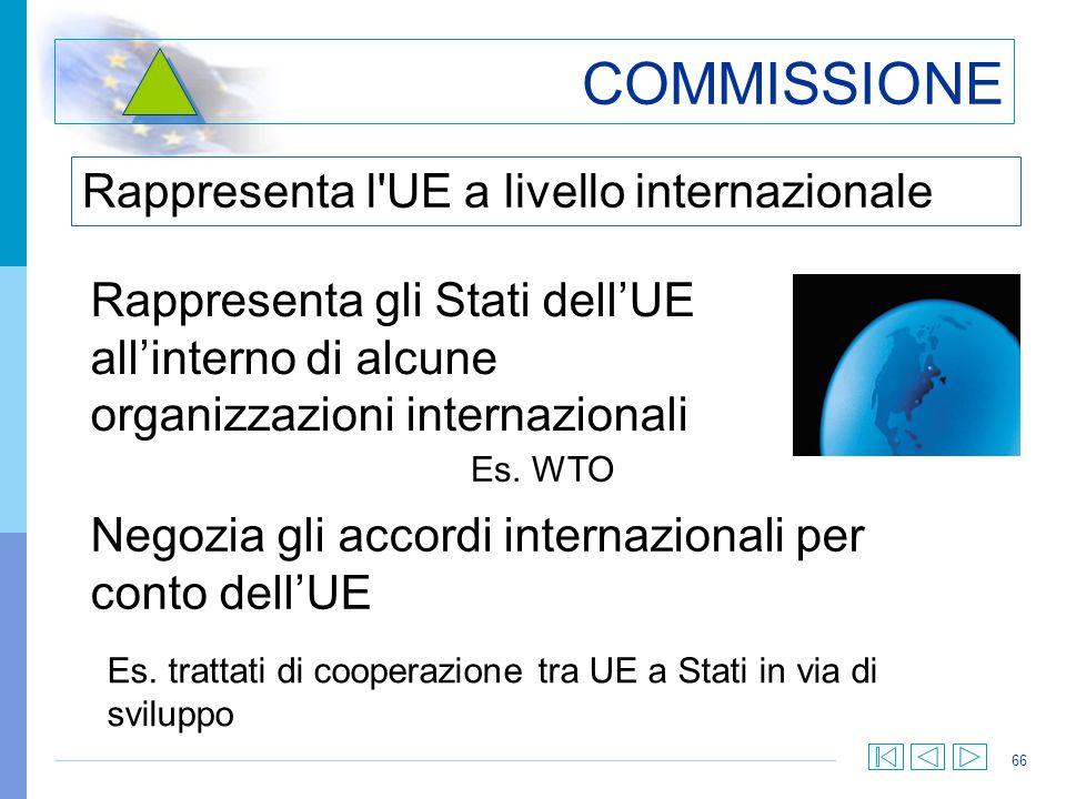 66 COMMISSIONE Rappresenta l'UE a livello internazionale Rappresenta gli Stati dellUE allinterno di alcune organizzazioni internazionali Es. WTO Negoz