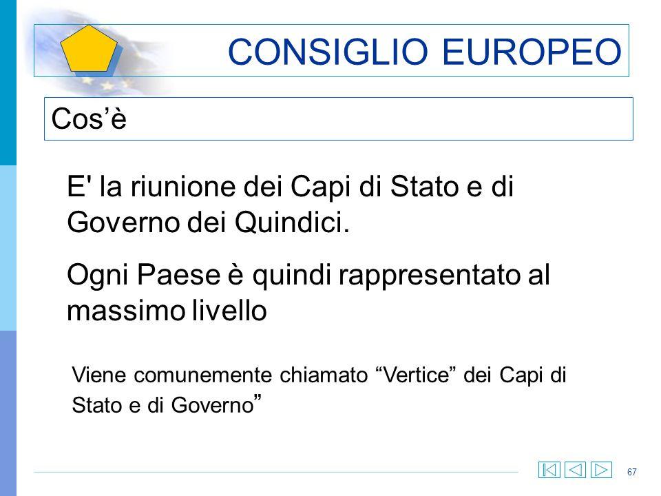 67 CONSIGLIO EUROPEO Cosè E' la riunione dei Capi di Stato e di Governo dei Quindici. Ogni Paese è quindi rappresentato al massimo livello Viene comun